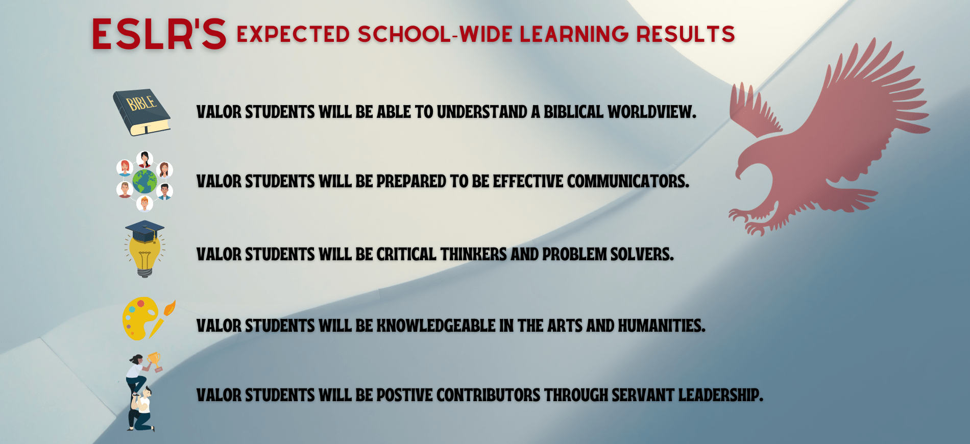 Valor Christian Academys ESLRs or Expected School-wide Learning Results - links to web page with text of the ESLRs